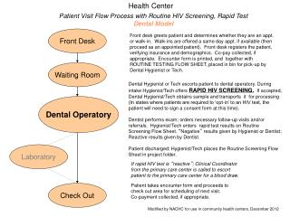 Patient Visit Flow Process with Routine HIV Screening, Rapid Test Dental Model