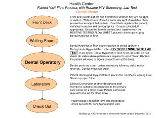 Patient Visit Flow Process with Routine HIV Screening, Lab Test Dental Model