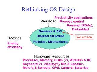 Rethinking OS Design