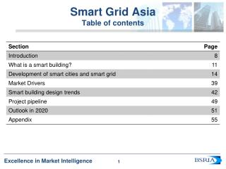 Smart Grid Asia Table  of  contents