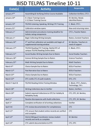BISD TELPAS Timeline 10-11