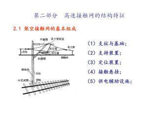 第二部分 高速接触网的结构特征