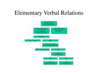 Elementary Verbal Relations
