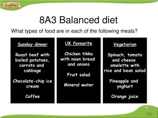 What types of food are in each of the following meals?