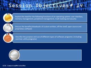 Session Objectives # 14