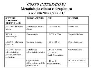 CORSO INTEGRATO DI Metodologia clinica e terapeutica a.a 2008/2009 Canale C