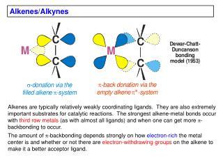 Alkenes/Alkynes