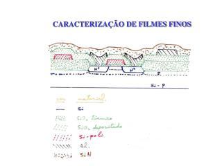 CARACTERIZA��O DE FILMES FINOS