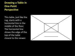 Drawing  a Table  in One-Point Perspective