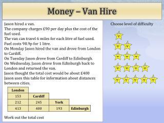 Money – Van Hire