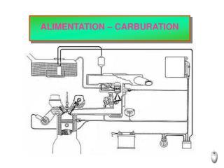 ALIMENTATION � CARBURATION