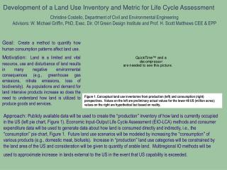 Development of a Land Use Inventory and Metric for Life Cycle Assessment