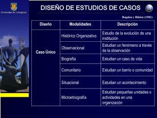 DISEÑO DE ESTUDIOS DE CASOS