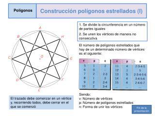 1. Se divide la circunferencia en un número de partes iguales