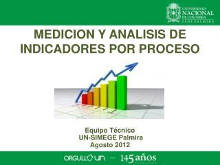 MEDICION Y ANALISIS DE INDICADORES POR PROCESO