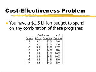 Cost-Effectiveness Problem