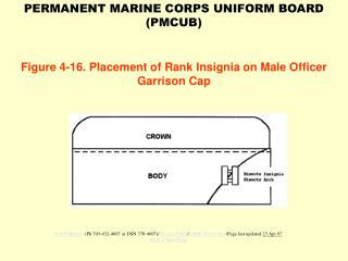 Figure 4-16. Placement of Rank Insignia on Male Officer Garrison Cap