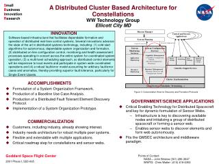 A Distributed Cluster Based Architecture for Constellations WW Technology Group Ellicott City MD
