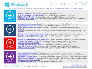 Windows 8 Enterprise –  90 Days evaluation version of Windows 8 RTM