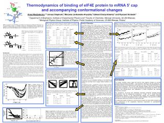 Thermodynamics of binding of eIF4E protein to mRNA 5' cap and accompanying conformational changes