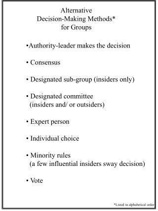 Alternative Decision-Making Methods* for Groups