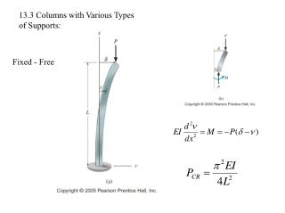 13.3 Columns with Various Types of Supports: