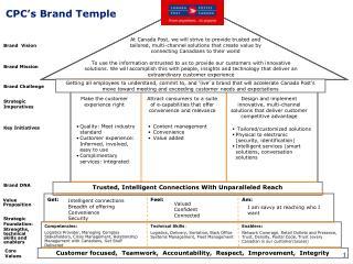 CPC's Brand Temple