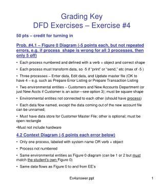 Grading Key DFD Exercises – Exercise #4
