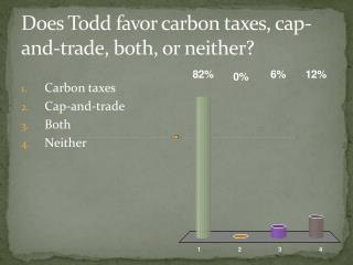 Does Todd favor carbon taxes, cap-and-trade, both, or neither?