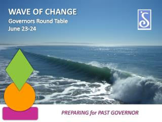 WAVE OF CHANGE
