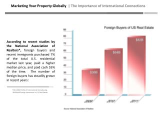 Marketing Your Property Globally   | The Importance of International Connections