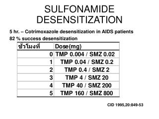 SULFONAMIDE DESENSITIZATION