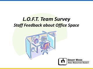 L.O.F.T. Team Survey Staff Feedback about Office Space