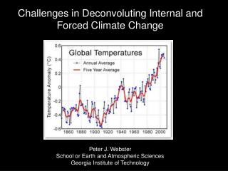 Challenges in Deconvoluting Internal and Forced Climate Change