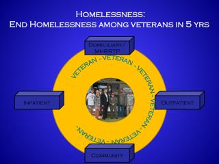 Homelessness: End Homelessness among veterans in 5 yrs