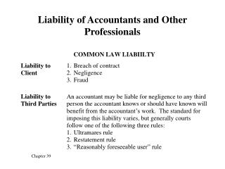 Liability of Accountants and Other Professionals