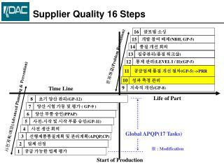 지속적 개선 ( GP-8)