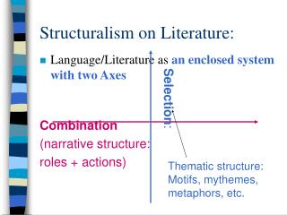 Structuralism on Literature: