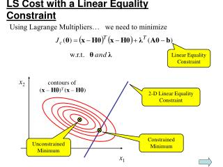 LS Cost with a Linear Equality Constraint
