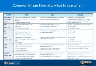 Common Image Formats: what to use when
