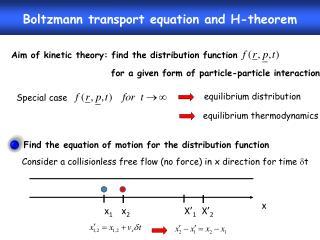 Boltzmann transport equation and H-theorem
