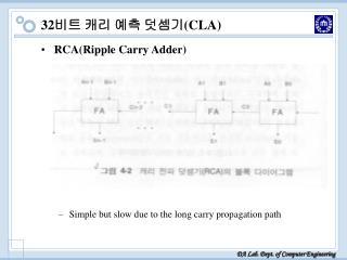 32 비트 캐리 예측 덧셈기 (CLA)