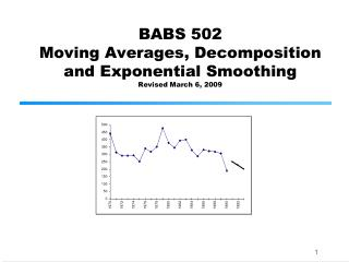 BABS 502  Moving Averages, Decomposition and Exponential Smoothing Revised March 6, 2009