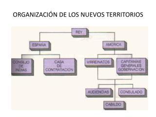 ORGANIZACI�N DE LOS NUEVOS TERRITORIOS