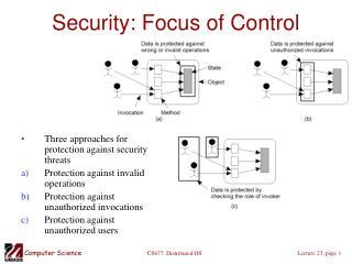 Security: Focus of Control