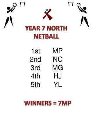 YEAR 7  NORTH NETBALL