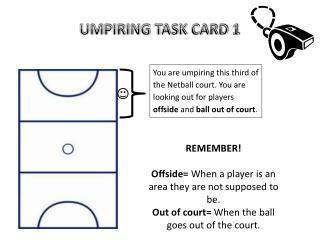 UMPIRING TASK CARD 1