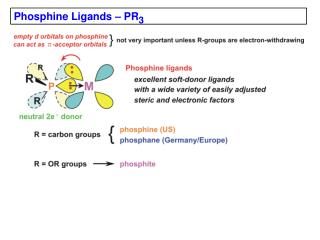 Phosphine Ligands  – PR 3