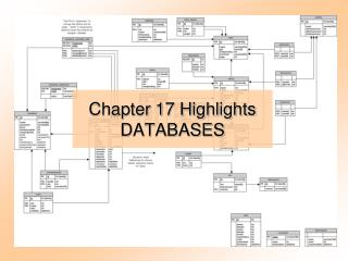 Chapter 17 Highlights DATABASES