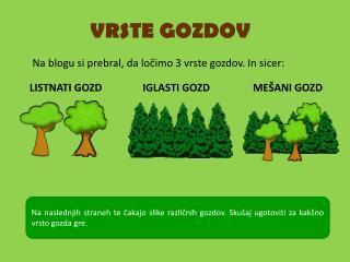 VRSTE GOZDOV